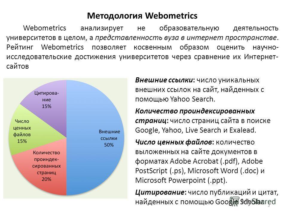 Методология Webometrics Webometrics анализирует не образовательную деятельность университетов в целом, а представленность вуза в интернет пространстве. Рейтинг Webometrics позволяет косвенным образом оценить научно- исследовательские достижения униве