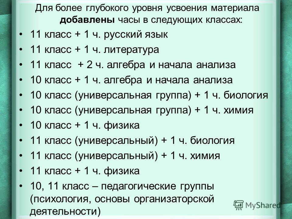 Для более глубокого уровня усвоения материала добавлены часы в следующих классах: 11 класс + 1 ч. русский язык 11 класс + 1 ч. литература 11 класс + 2 ч. алгебра и начала анализа 10 класс + 1 ч. алгебра и начала анализа 10 класс (универсальная группа