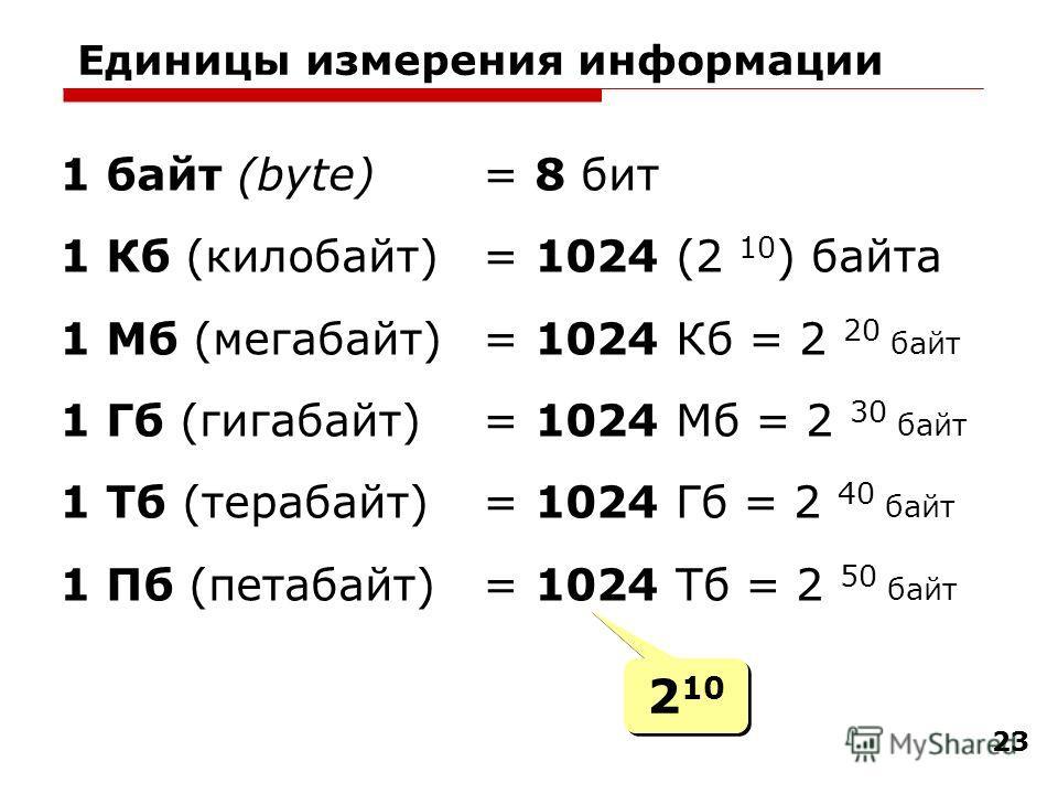 каких 14117458 сколько это мегабайт берется грыжа белой