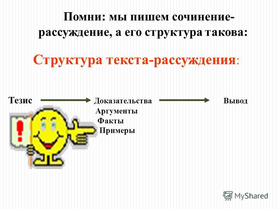 Помни: мы пишем сочинение- рассуждение, а его структура такова: Структура текста-рассуждения : Тезис Доказательства Вывод Аргументы Факты Примеры