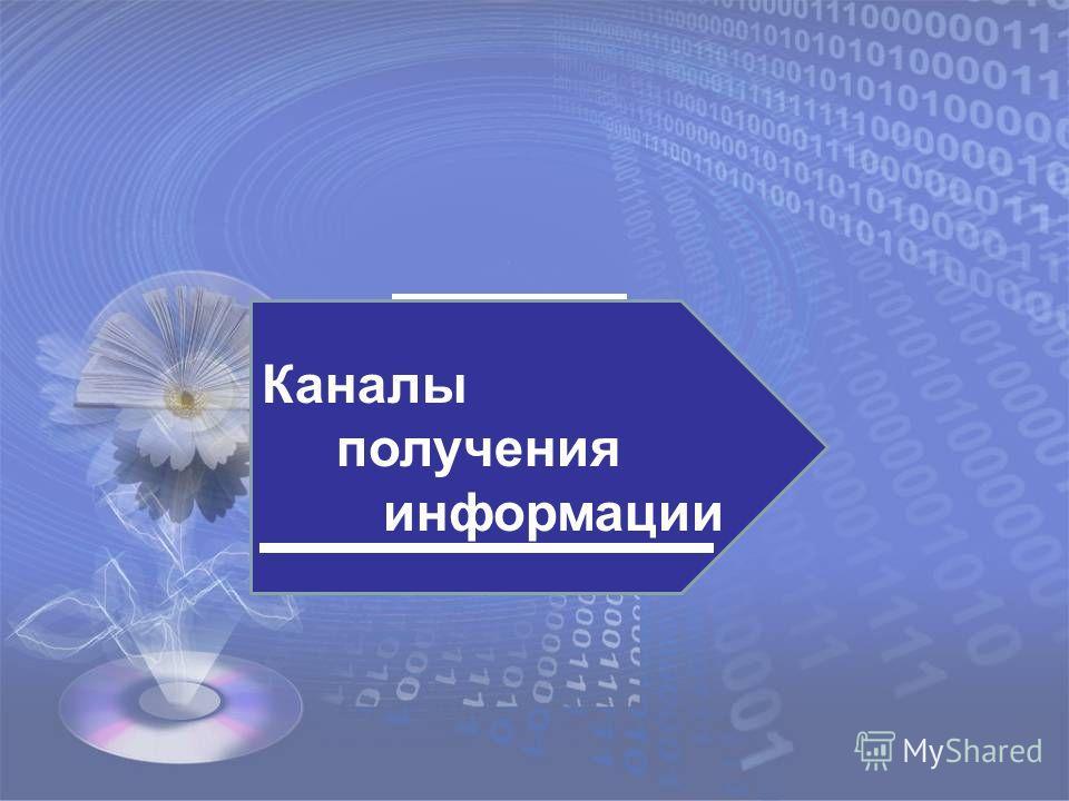 Каналы получения информации