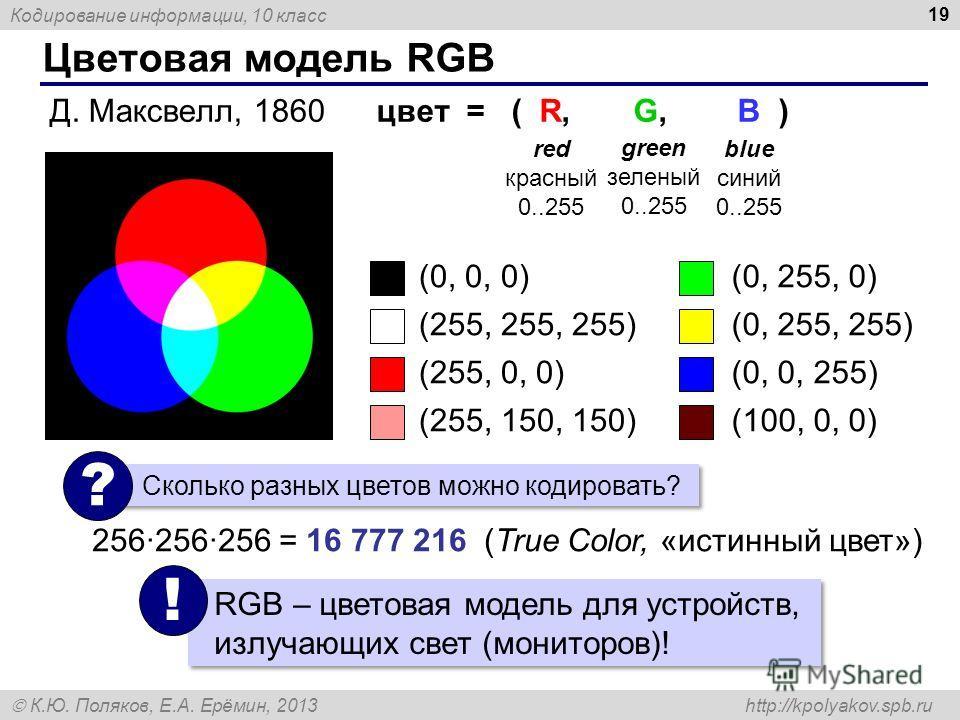 Кодирование информации, 10 класс К.Ю. Поляков, Е.А. Ерёмин, 2013 http://kpolyakov.spb.ru Цветовая модель RGB 19 Д. Максвелл, 1860цвет = ( R, G, B ) red красный 0..255 blue синий 0..255 green зеленый 0..255 (0, 0, 0) (255, 255, 255) (255, 0, 0) (0, 25