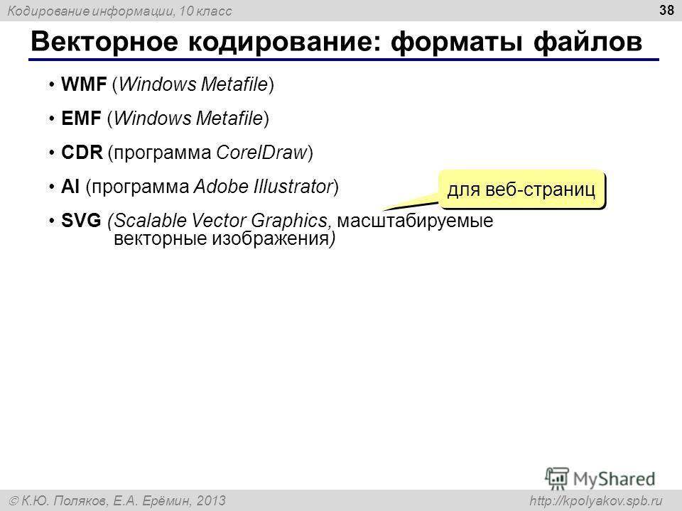 Кодирование информации, 10 класс К.Ю. Поляков, Е.А. Ерёмин, 2013 http://kpolyakov.spb.ru Векторное кодирование: форматы файлов 38 WMF (Windows Metafile) EMF (Windows Metafile) CDR (программа CorelDraw) AI (программа Adobe Illustrator) SVG (Scalable V