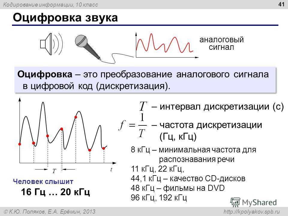 Кодирование информации, 10 класс К.Ю. Поляков, Е.А. Ерёмин, 2013 http://kpolyakov.spb.ru Оцифровка звука 41 аналоговый сигнал Оцифровка – это преобразование аналогового сигнала в цифровой код (дискретизация). T t – интервал дискретизации (с) – частот