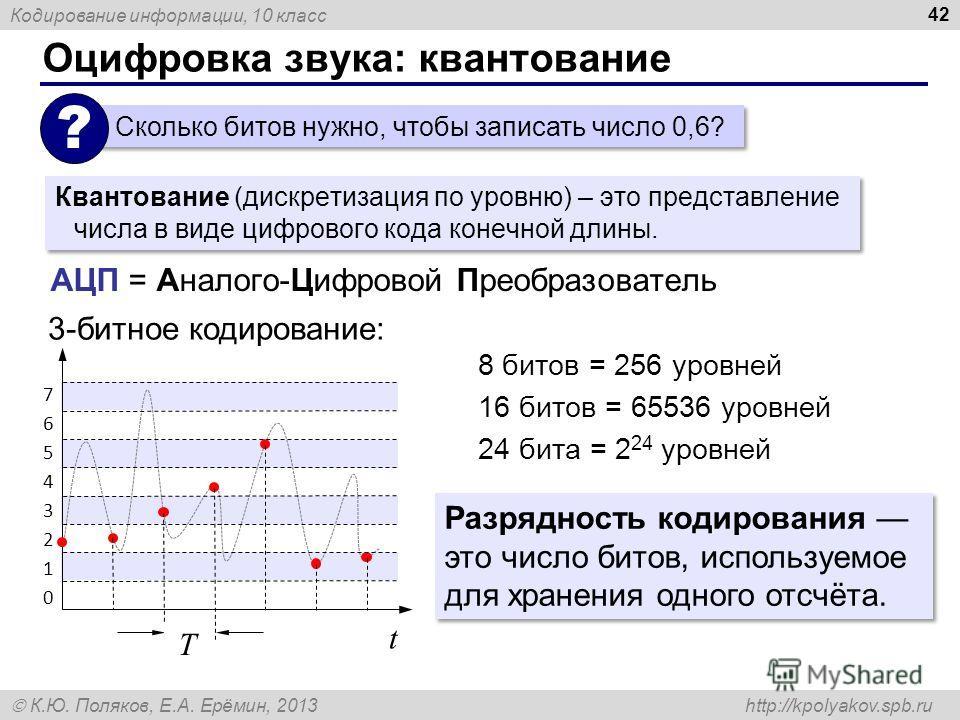 Кодирование информации, 10 класс К.Ю. Поляков, Е.А. Ерёмин, 2013 http://kpolyakov.spb.ru Оцифровка звука: квантование 42 Сколько битов нужно, чтобы записать число 0,6? ? T t 0 1 2 3 4 5 7 6 3-битное кодирование: 8 битов = 256 уровней 16 битов = 65536