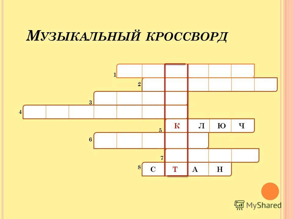М УЗЫКАЛЬНЫЙ КРОССВОРД 1 2 3 4 5 6 7 8 К Л Ю Ч С Т А Н