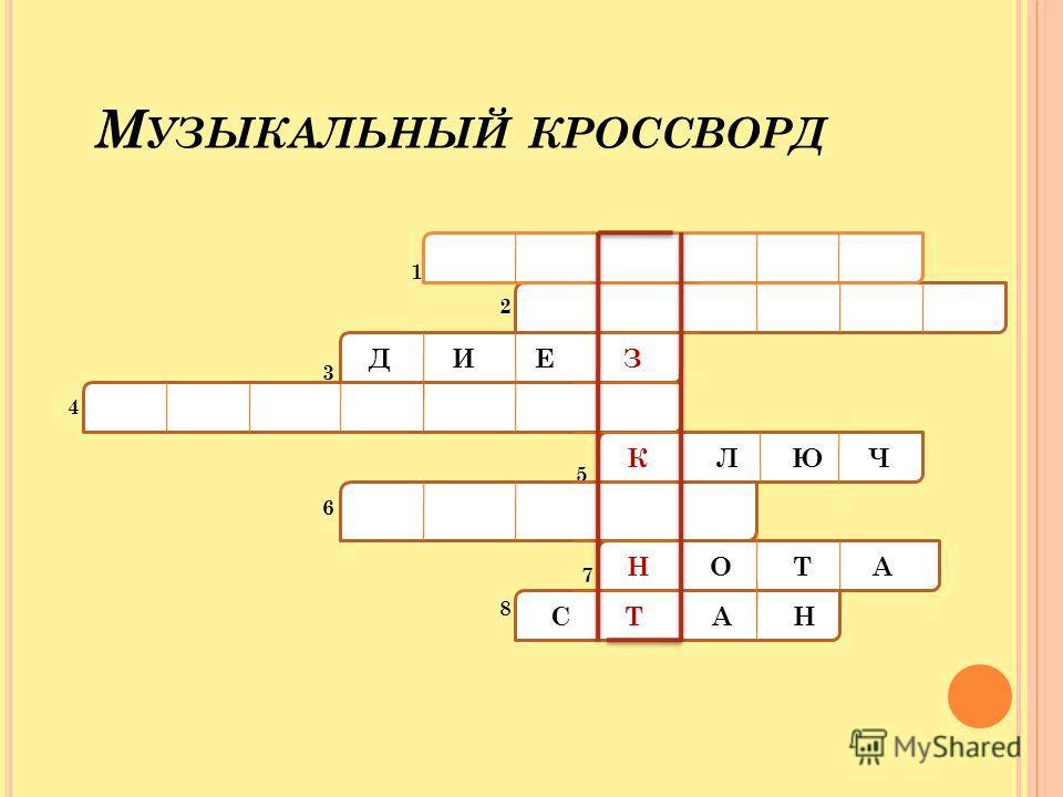 М УЗЫКАЛЬНЫЙ КРОССВОРД 1 2 3 4 5 6 7 8 Д И Е З К Л Ю Ч Н О Т А С Т А Н