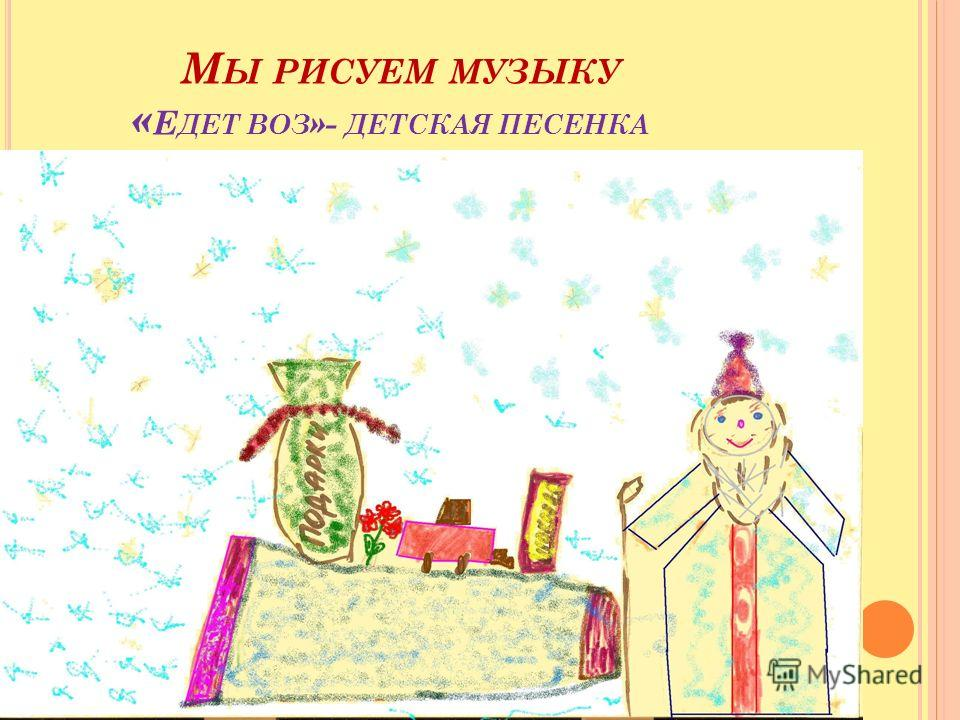 М Ы РИСУЕМ МУЗЫКУ « Е ДЕТ ВОЗ »- ДЕТСКАЯ ПЕСЕНКА