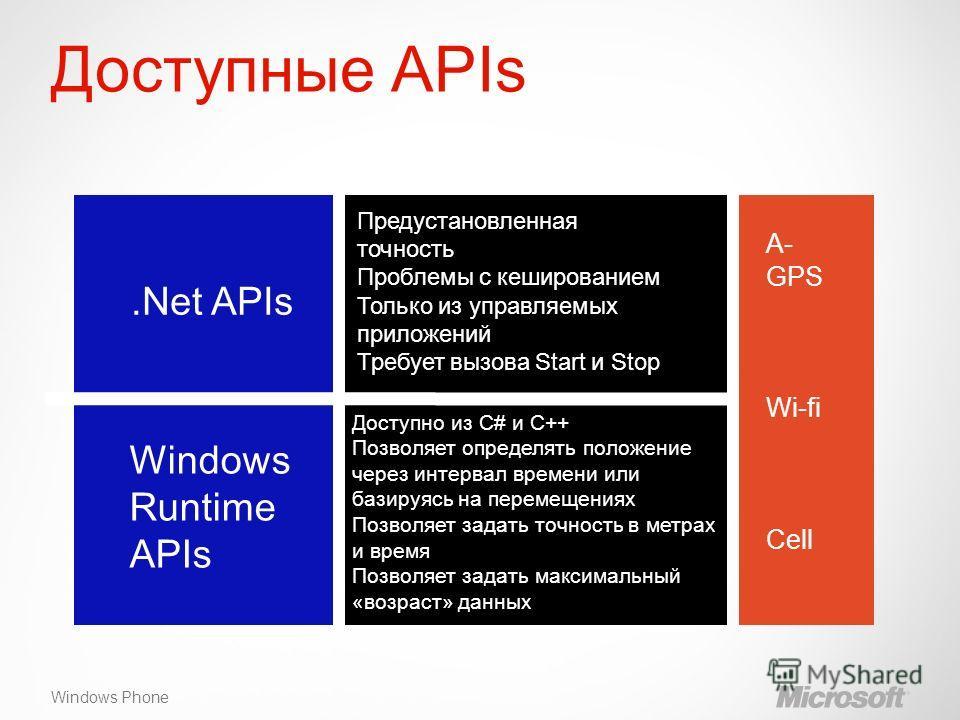 Windows Phone Доступно из C# и C++ Позволяет определять положение через интервал времени или базируясь на перемещениях Позволяет задать точность в метрах и время Позволяет задать максимальный «возраст» данных.Net APIs Windows Runtime APIs Предустанов
