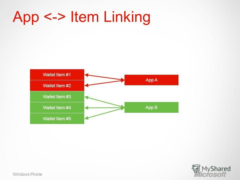 Windows Phone App Item Linking Wallet Item #1 Wallet Item #2 Wallet Item #3 Wallet Item #4 Wallet Item #5 App A App B