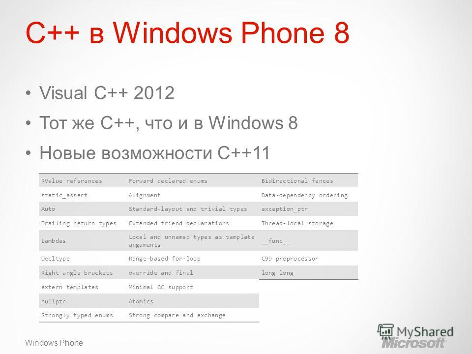 Windows Phone C++ в Windows Phone 8 Visual C++ 2012 Тот же С++, что и в Windows 8 Новые возможности C++11 RValue referencesForward declared enumsBidirectional fences static_assertAlignmentData-dependency ordering AutoStandard-layout and trivial types