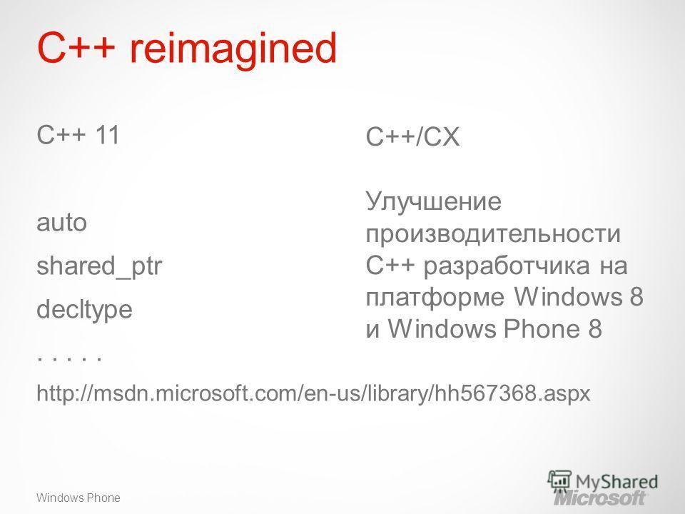Windows Phone C++ reimagined C++ 11 auto shared_ptr decltype..... http://msdn.microsoft.com/en-us/library/hh567368.aspx C++/CX Улучшение производительности С++ разработчика на платформе Windows 8 и Windows Phone 8