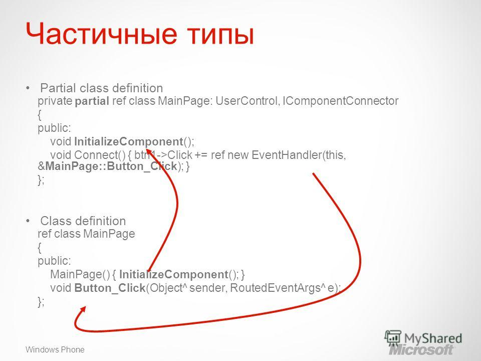 Windows Phone Частичные типы Partial class definition private partial ref class MainPage: UserControl, IComponentConnector { public: void InitializeComponent(); void Connect() { btn1->Click += ref new EventHandler(this, &MainPage::Button_Click); } };