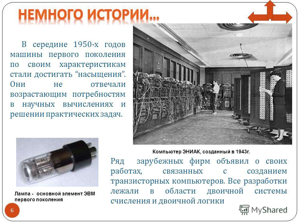 Компьютер ЭНИАК, созданный в 1943г. Лампа - основной элемент ЭВМ первого поколения В середине 1950- х годов машины первого поколения по своим характеристикам стали достигать насыщения. Они не отвечали возрастающим потребностям в научных вычислениях и