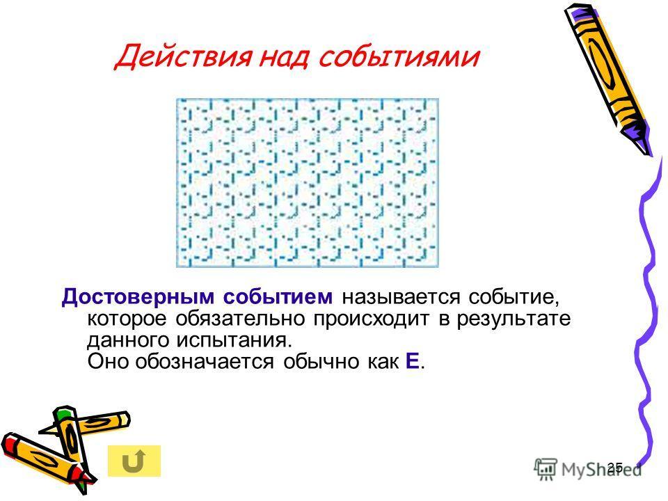 24 Действия над событиями Произведением (пересечением) событий А и В называется их совместное. Обозначается произведение событий как B A, или АВ.
