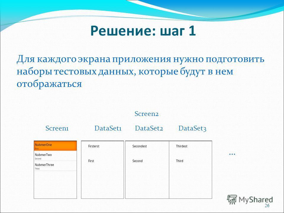 26 Решение: шаг 1 Для каждого экрана приложения нужно подготовить наборы тестовых данных, которые будут в нем отображаться Screen2 Screen1DataSet1 DataSet2 DataSet3 …