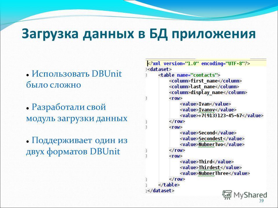 39 Использовать DBUnit было сложно Разработали свой модуль загрузки данных Поддерживает один из двух форматов DBUnit Загрузка данных в БД приложения