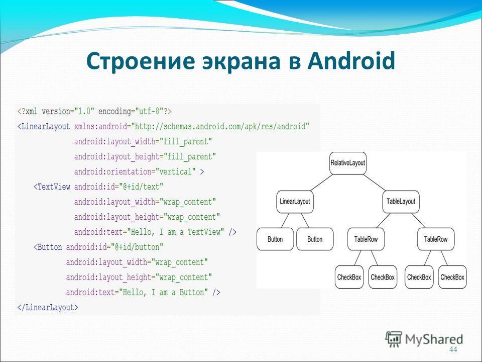 44 Строение экрана в Android