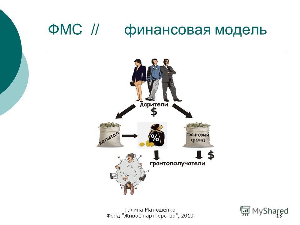 Галина Матюшенко Фонд Живое партнерство, 201013 ФМС // финансовая модель