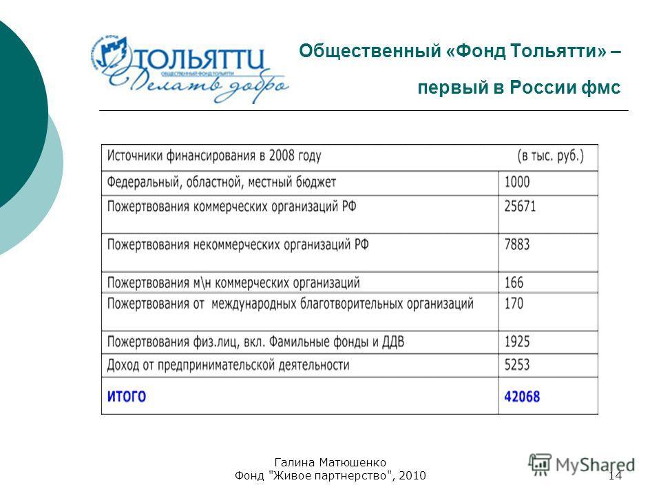 Галина Матюшенко Фонд Живое партнерство, 201014 Общественный «Фонд Тольятти» – первый в России фмс