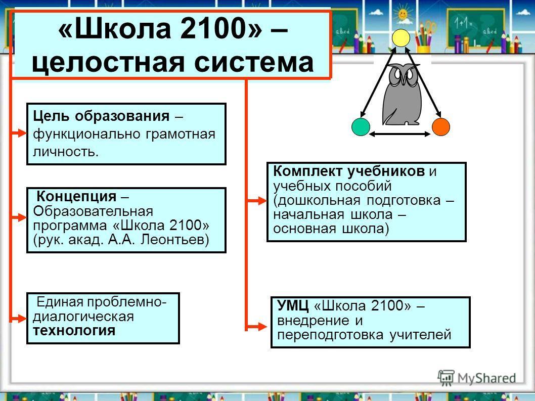 Школа 2100 – целостная система цель