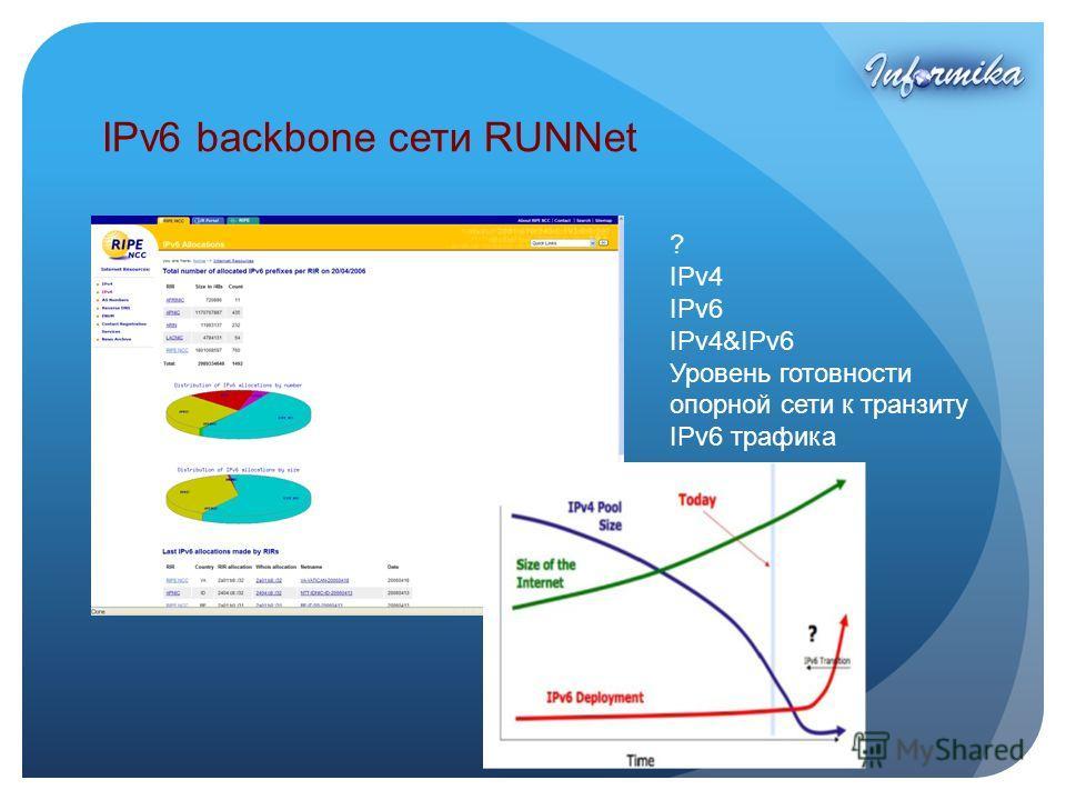 IPv6 backbone сети RUNNet ? IPv4 IPv6 IPv4&IPv6 Уровень готовности опорной сети к транзиту IPv6 трафика