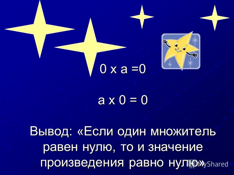 0 х а =0 а х 0 = 0 Вывод: «Если один множитель равен нулю, то и значение произведения равно нулю»