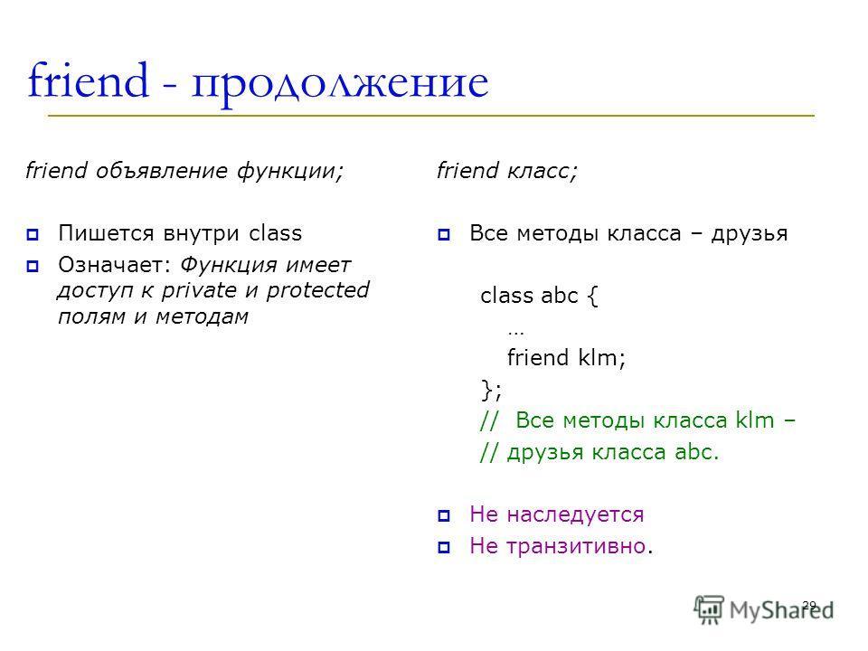 friend - продолжение friend объявление функции; Пишется внутри class Означает: Функция имеет доступ к private и protected полям и методам friend класс; Все методы класса – друзья class abc { … friend klm; }; // Все методы класса klm – // друзья класс