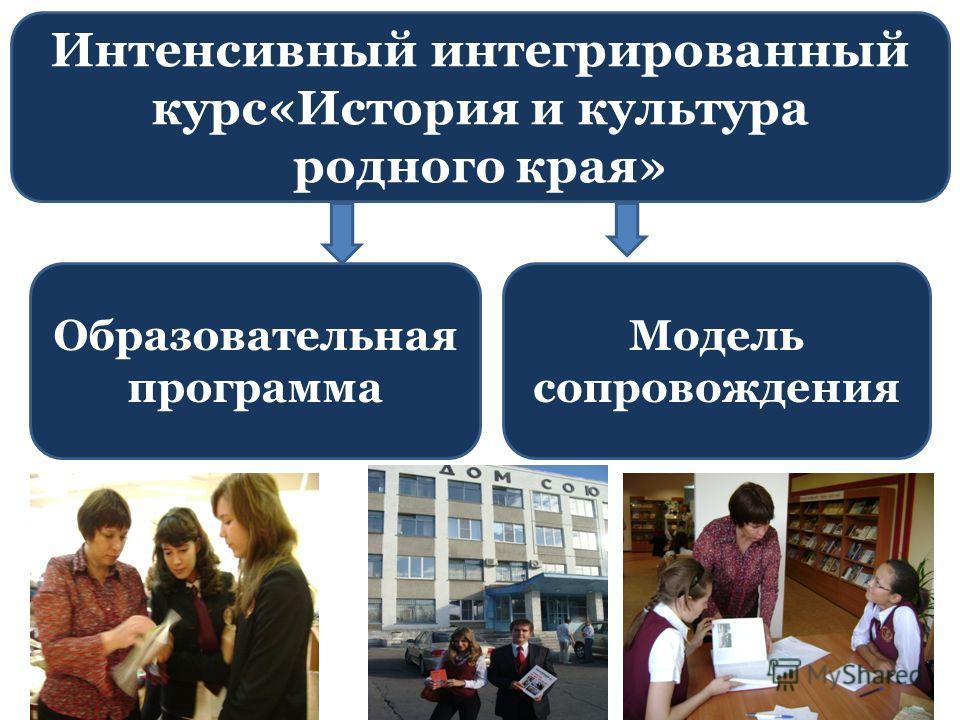 Образовательная программа Модель сопровождения Интенсивный интегрированный курс«История и культура родного края»