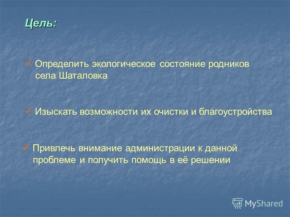 Цель: Определить экологическое состояние родников села Шаталовка Изыскать возможности их очистки и благоустройства Привлечь внимание администрации к данной проблеме и получить помощь в её решении