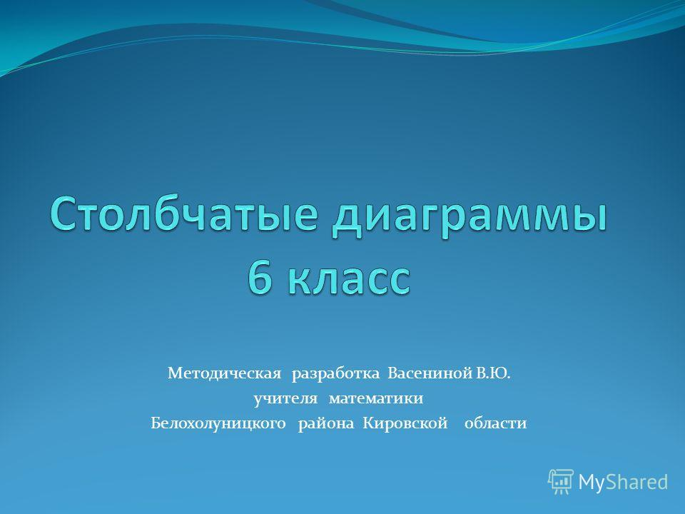 Методическая разработка Васениной В.Ю. учителя математики Белохолуницкого района Кировской области