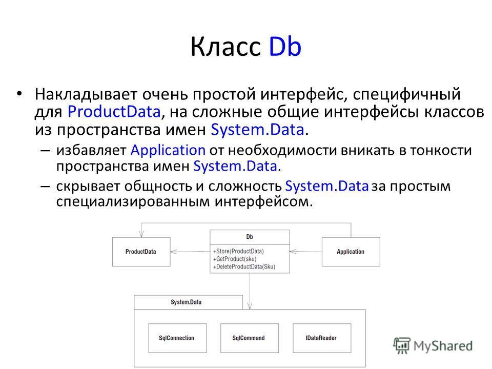 Класс Db Накладывает очень простой интерфейс, специфичный для ProductData, на сложные общие интерфейсы классов из пространства имен System.Data. – избавляет Application от необходимости вникать в тонкости пространства имен System.Data. – скрывает общ