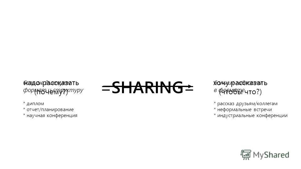 =SHARING= надо рассказать (почему?) хочу рассказать (чтобы что?) больше гибкости в формате * рассказ друзьям/коллегам * неформальные встречи * индустриальные конференции больше диктует формат и структуру * диплом * отчет/планирование * научная конфер