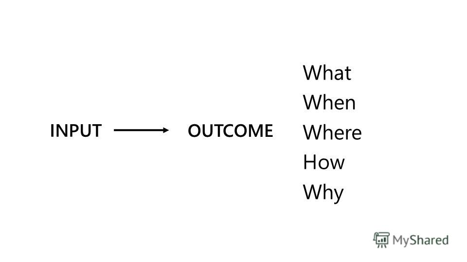 What When Where How Why INPUT OUTCOME