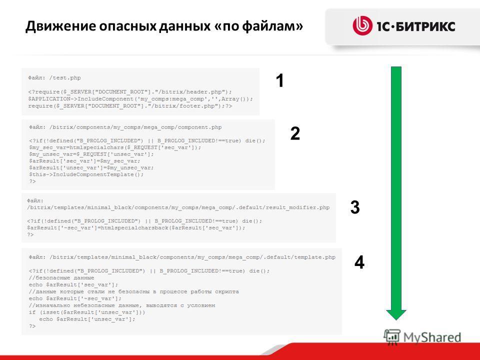 Движение опасных данных «по файлам» 1 2 3 4