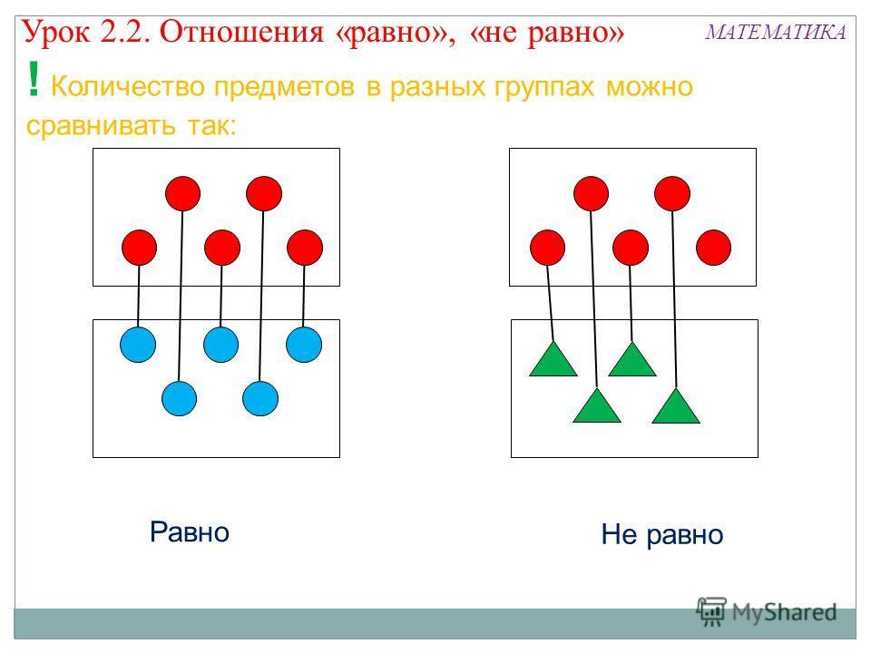 МАТЕМАТИКА ! Количество предметов в разных группах можно сравнивать так: Равно Не равно Урок 2.2. Отношения «равно», «не равно»