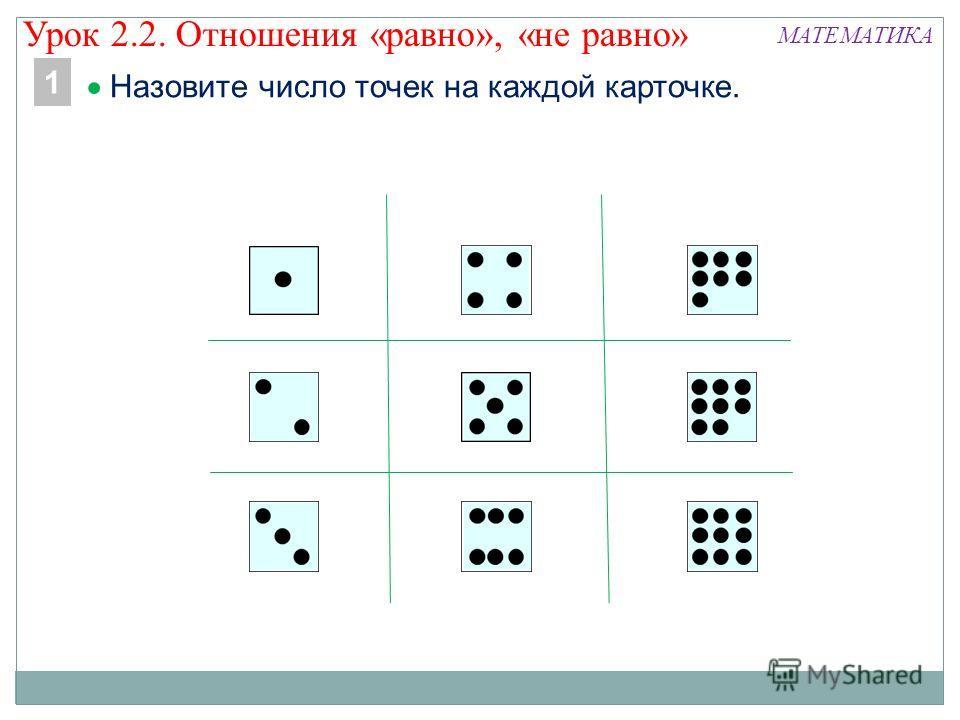 Урок 2.2. Отношения «равно», «не равно» МАТЕМАТИКА Назовите число точек на каждой карточке. 1