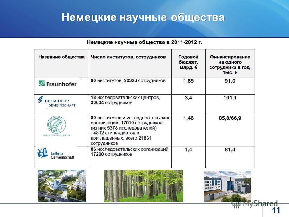 www.rosatom.ru Немецкие научные общества 11