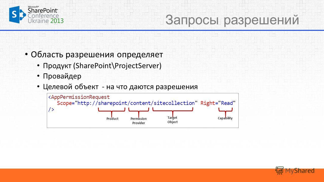 Запросы разрешений Область разрешения определяет Продукт (SharePoint\ProjectServer) Провайдер Целевой объект - на что даются разрешения Product Permission Provider Target Object Capability