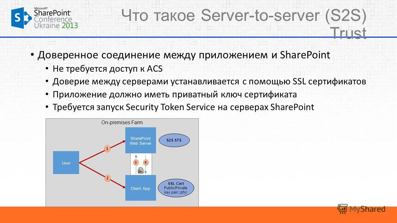 Что такое Server-to-server (S2S) Trust Доверенное соединение между приложением и SharePoint Не требуется доступ к ACS Доверие между серверами устанавливается с помощью SSL сертификатов Приложение должно иметь приватный ключ сертификата Требуется запу
