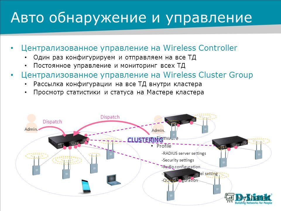 Централизованное управление на Wireless Controller Один раз конфигурируем и отправляем на все ТД Постоянное управление и мониторинг всех ТД Централизованное управление на Wireless Cluster Group Рассылка конфигурации на все ТД внутри кластера Просмотр