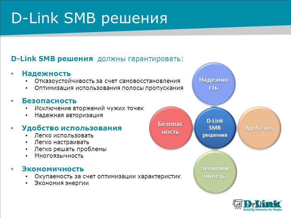 D-Link SMB решения D-Link SMB решения должны гарантировать: Надежность Отказоустойчивость за счет самовосстановления Оптимизация использования полосы пропускания Безопасность Исключение вторжений чужих точек Надежная авторизация Удобство использовани