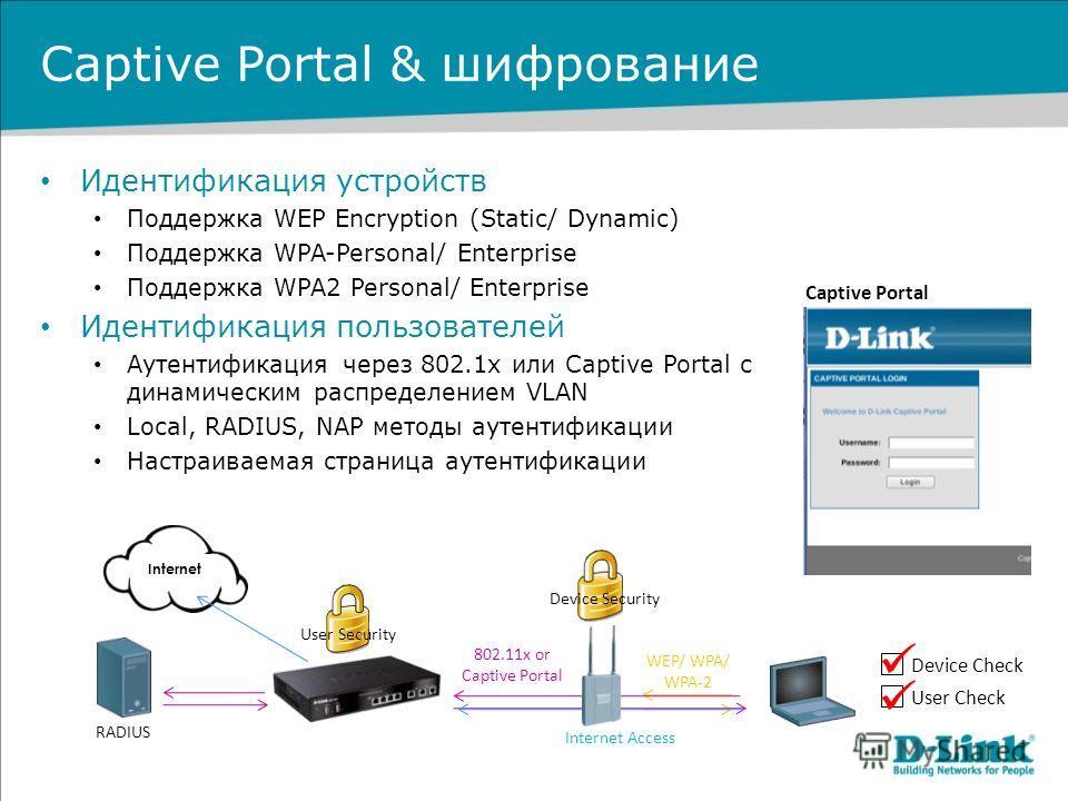Captive Portal & шифрование Идентификация устройств Поддержка WEP Encryption (Static/ Dynamic) Поддержка WPA-Personal/ Enterprise Поддержка WPA2 Personal/ Enterprise Идентификация пользователей Аутентификация через 802.1x или Captive Portal с динамич