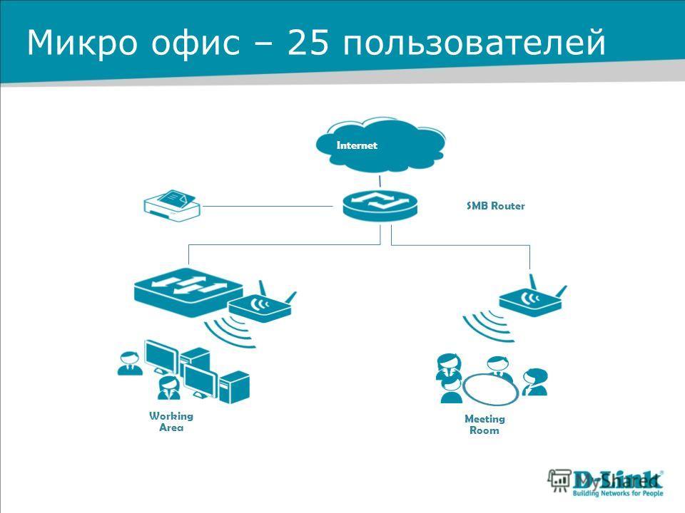 Микро офис – 25 пользователей Internet Meeting Room SMB Router Working Area