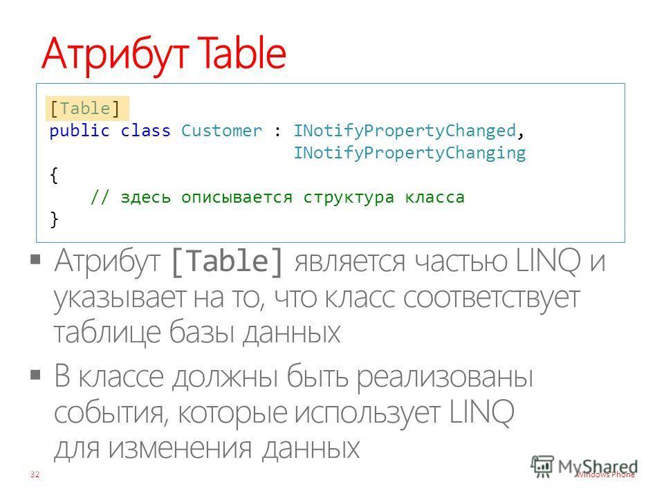 Windows Phone Атрибут Table 32 [Table] public class Customer : INotifyPropertyChanged, INotifyPropertyChanging { // здесь описывается структура класса }