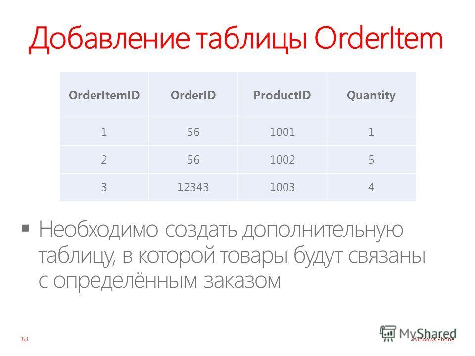 Windows Phone Добавление таблицы OrderItem 83 OrderItemIDOrderIDProductIDQuantity 15610011 25610025 31234310034