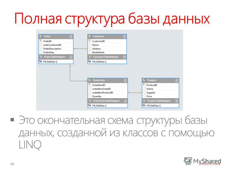 Windows Phone Полная структура базы данных 84