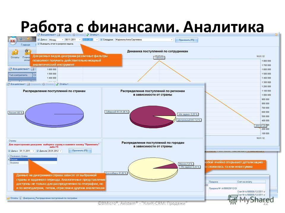 Работа с финансами. Аналитика ©BMicro®, Axistem® -