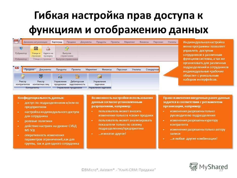 Гибкая настройка прав доступа к функциям и отображению данных ©BMicro®, Axistem® -