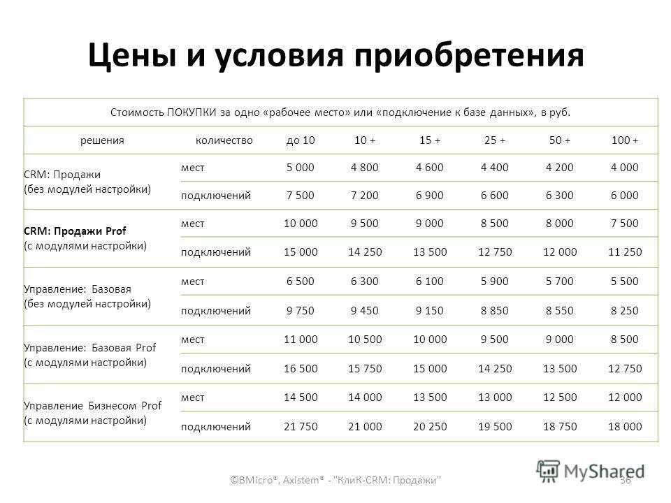 Цены и условия приобретения ©BMicro®, Axistem® -